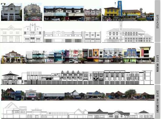 Quel est le style architectural de la façade ?